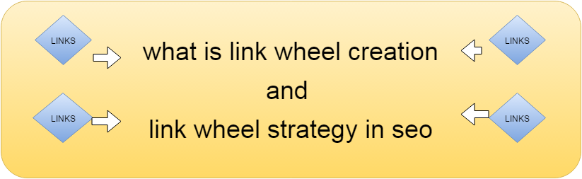 link wheel creation strategy in seo