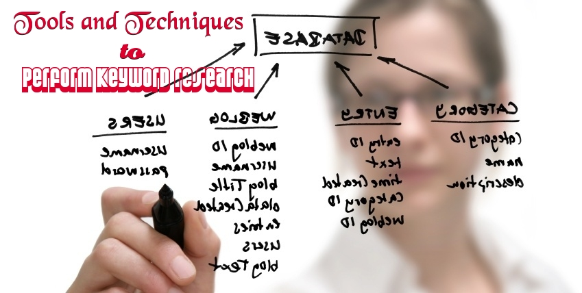 competitive keyword research process