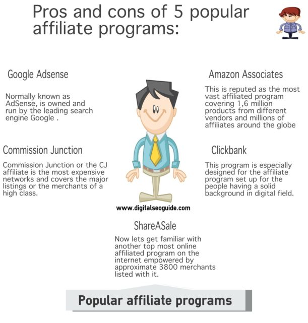 popular affiliate programs and their pros and cons digital seo cons of google adsense program