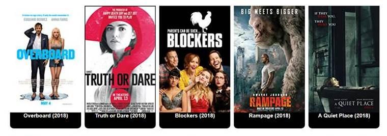 new movie download sites 2018